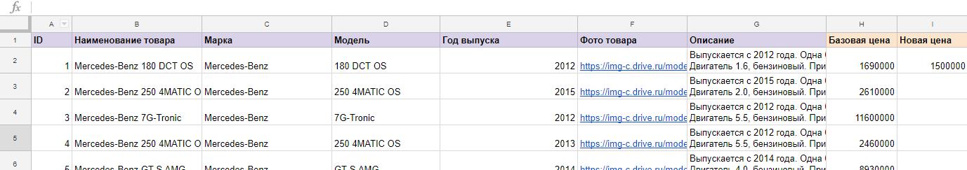 Товары Платформы LP в Google Таблице